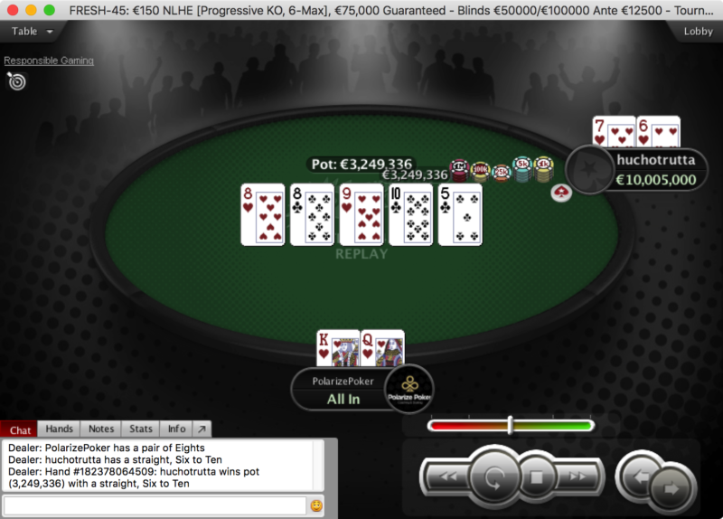 Poker stats for americas cardroom horaires casino st jean de bournay