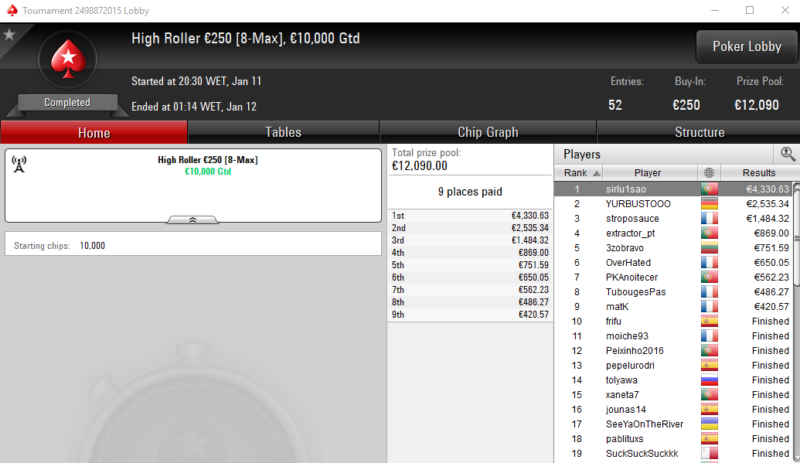 High Roller 250 - PokerStars