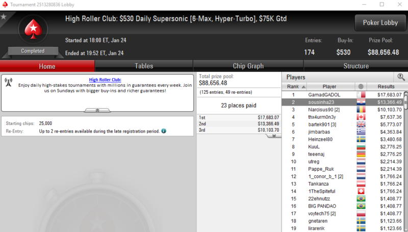High Roller Club $530 Daily Supersonic