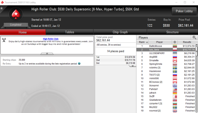 High Roller Club Supersonic - PokerStars