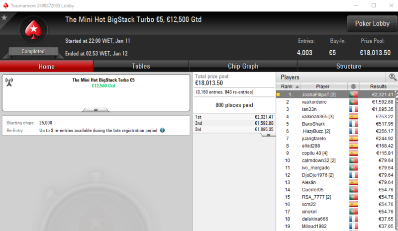 The Mini Hot BigStack Turbo 5 - PokerStars