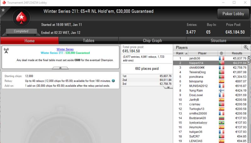 Winter Series 211 - PokerStars