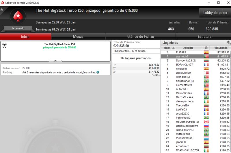 Resultado no The Hot BigStack Turbo €50
