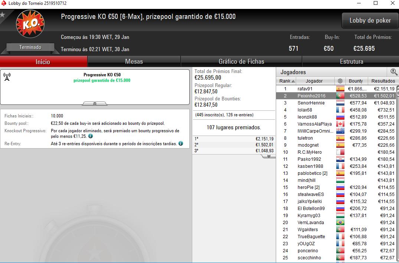 Progressive KO €50
