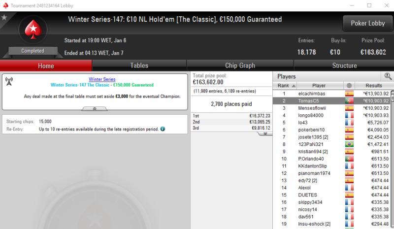 Winter Series 147 - PokerStars