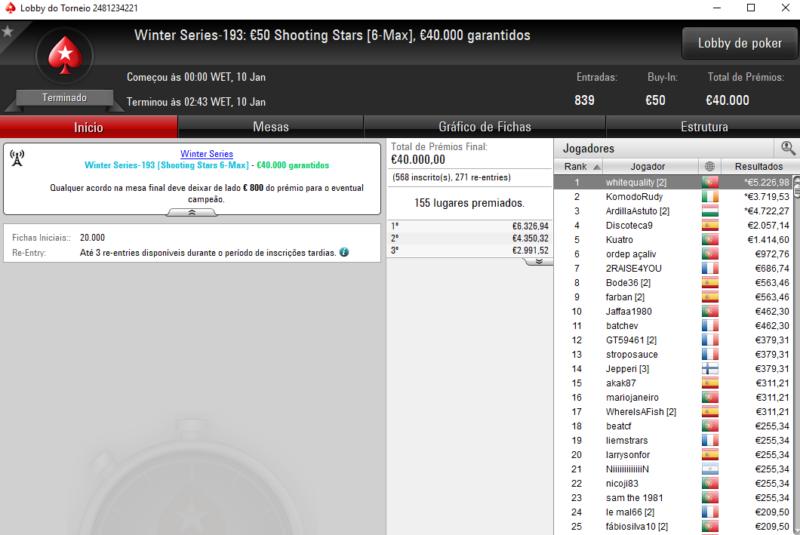 Winter Series 193 - PokerStars