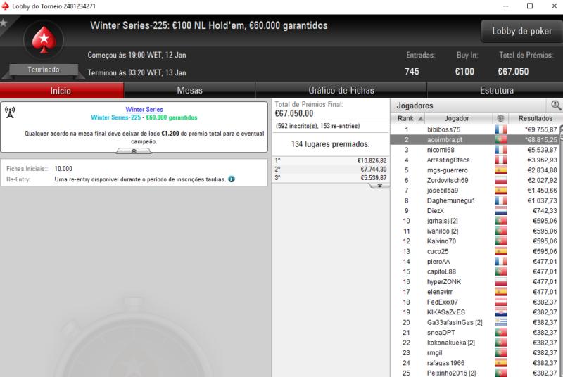 Winter Series 225 - PokerStars