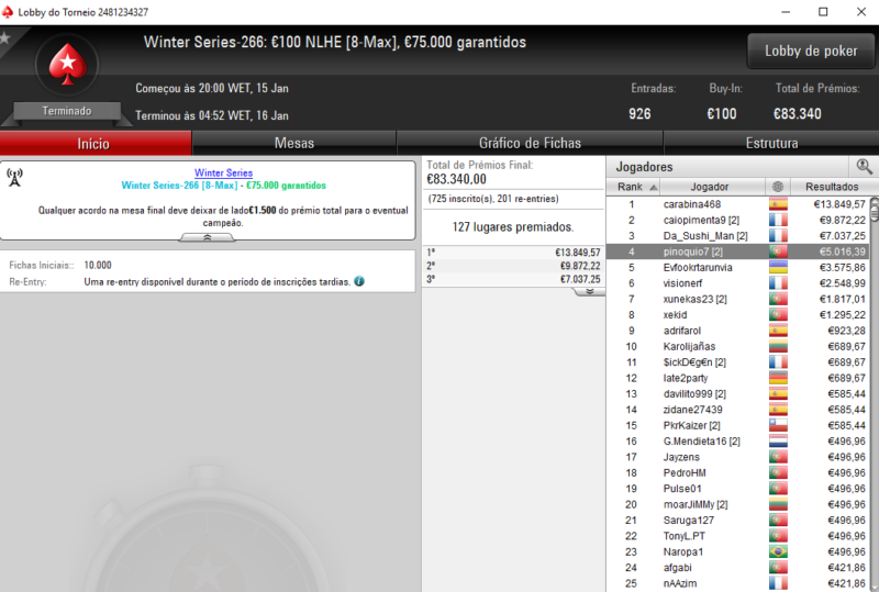Winter Series 266 - PokerStars