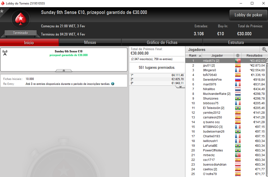 Sunday 6th Sense PokerStars