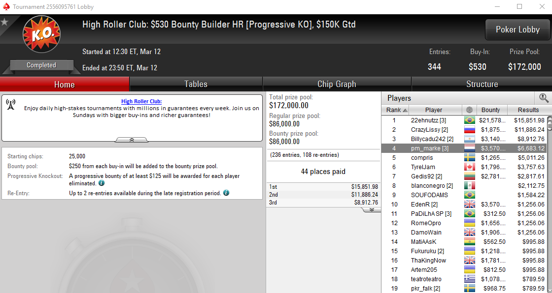 High Roler Club Bounty Builder