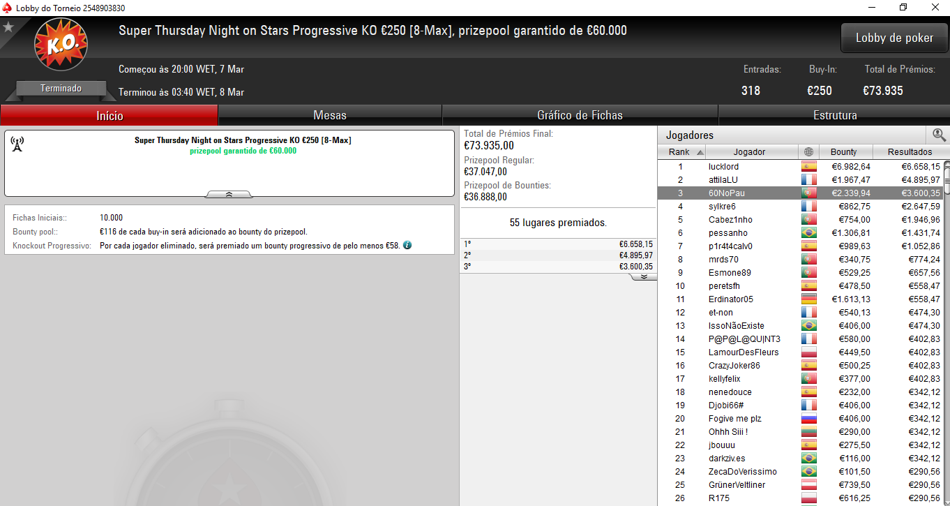 super thursday night on stars progressive ko 250