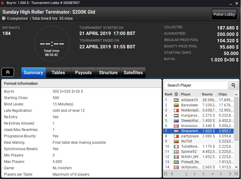 Sunday High Roller Terminator