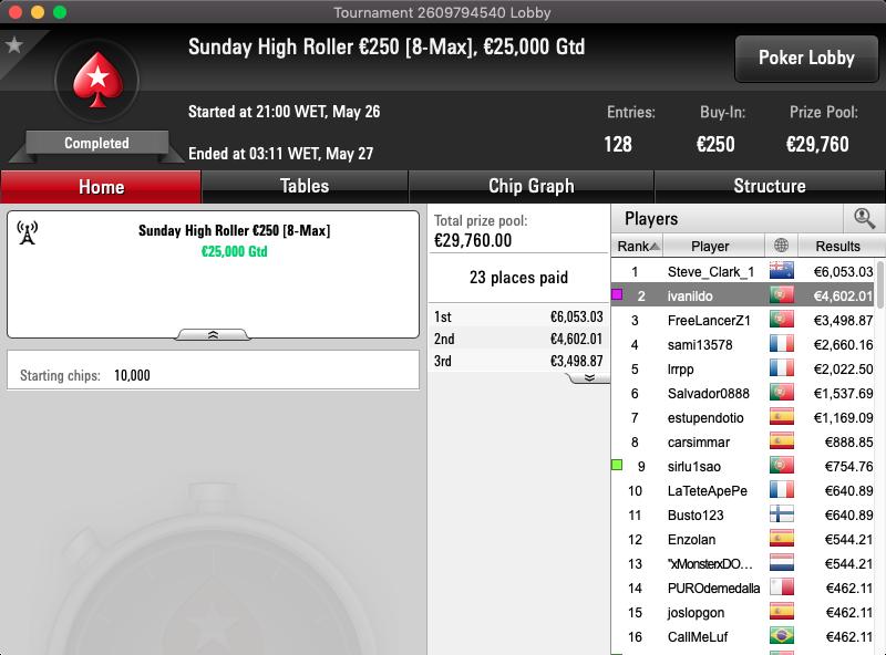 €250 Sunday High Roller