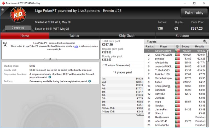 Liga PokerPT.com Lobby