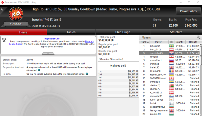 High Roller Club $2100 Sunday Cooldown