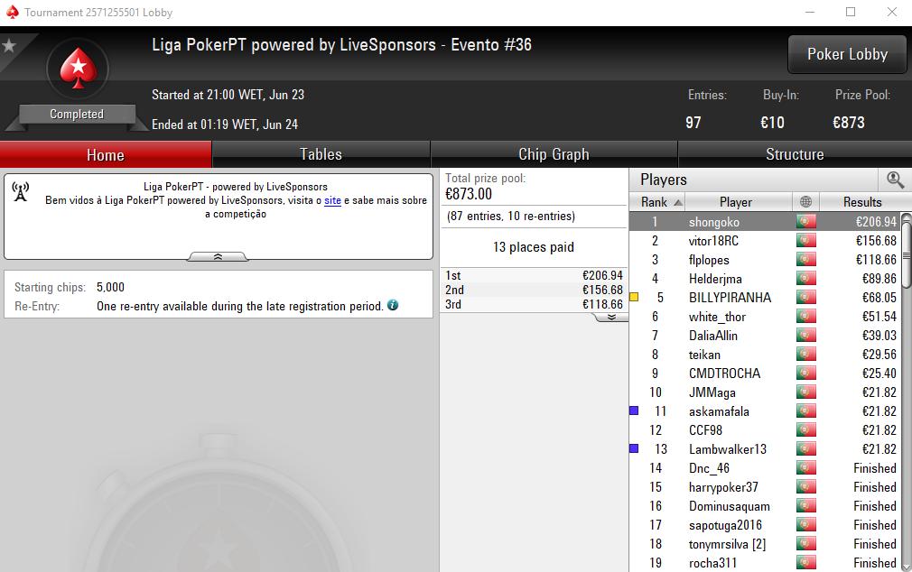 Liga PokerPT