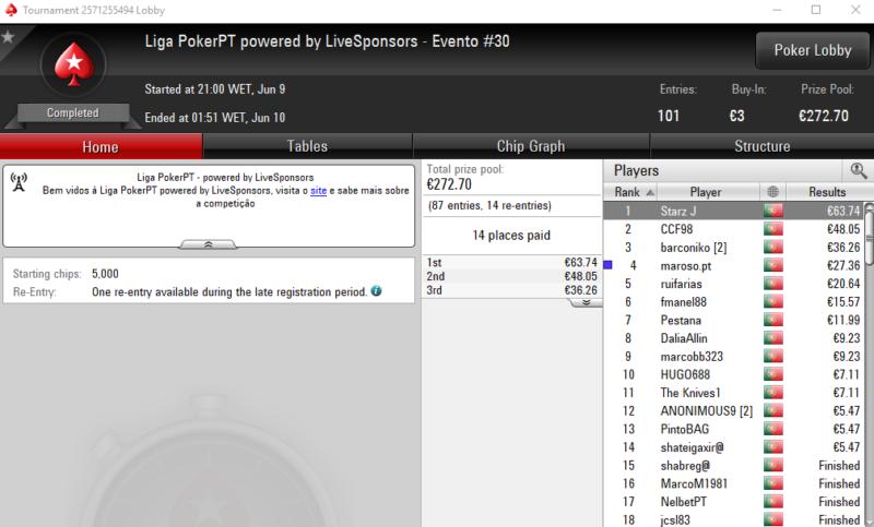 Liga PokerPT#30