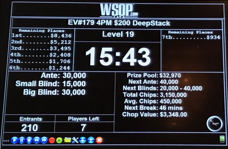 Prize pool do Daily Deepstack