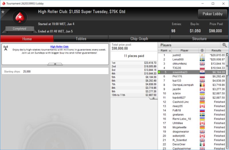 PokerStars COM Lobby