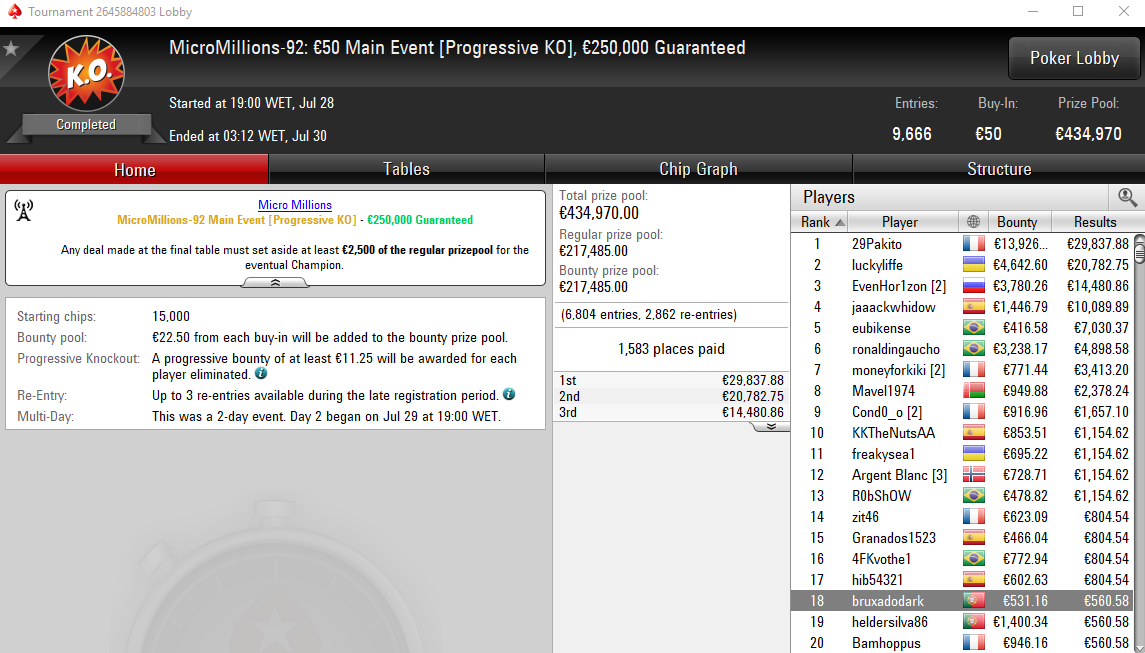 Main Event do MicroMillions