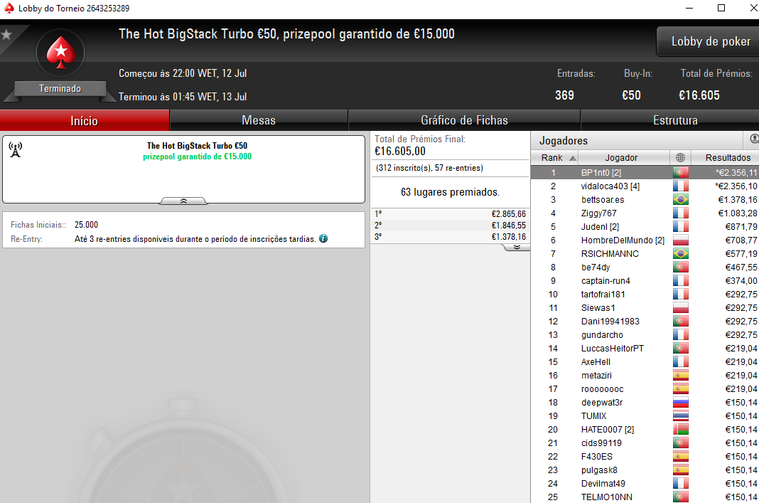The Hot BigStack Turbo €50