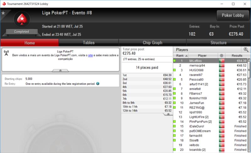 Liga PokerPT Lobby