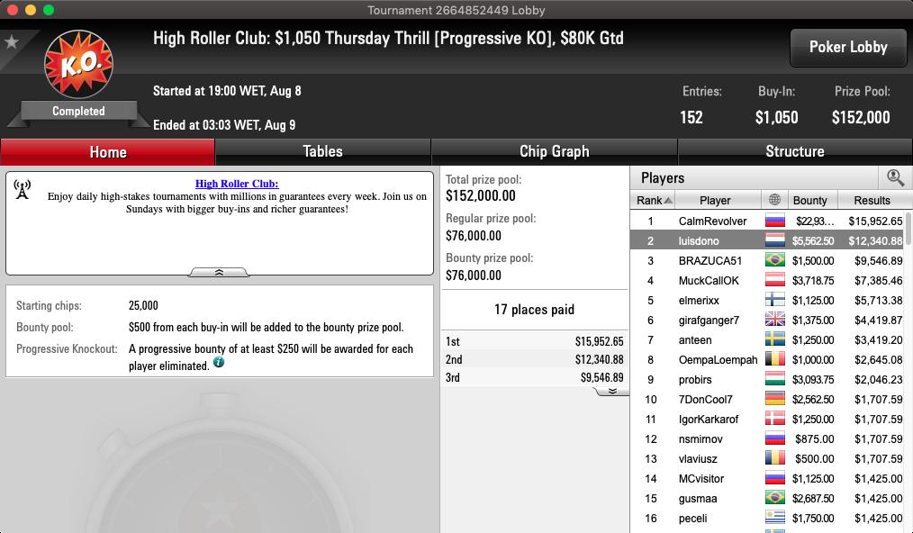 High Roller Club: $1.050 Thursday Thrill [Progressive KO]