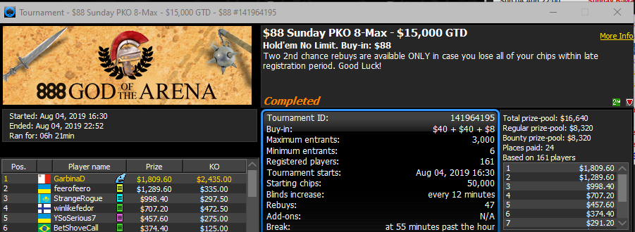 $88 Sunday PKO 8-Max - $15.000 GTD