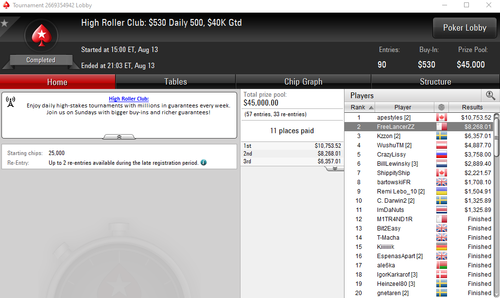 High Roller Club Daily 500