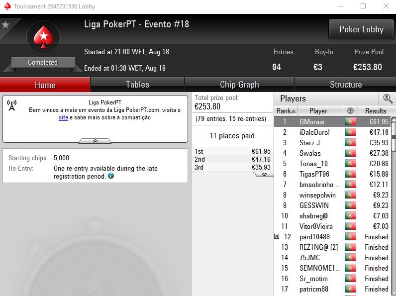 Liga PokerPT #18