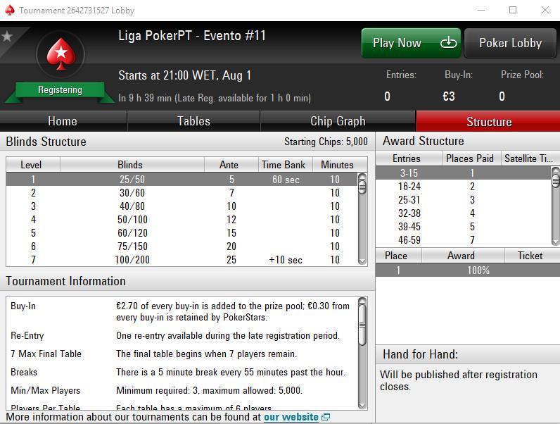 Liga Pokerpt #11