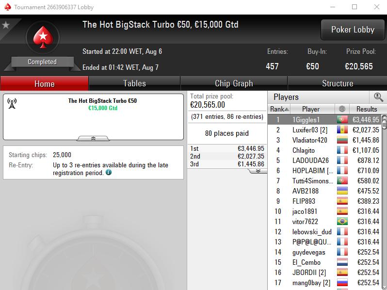 hot bigstack 50
