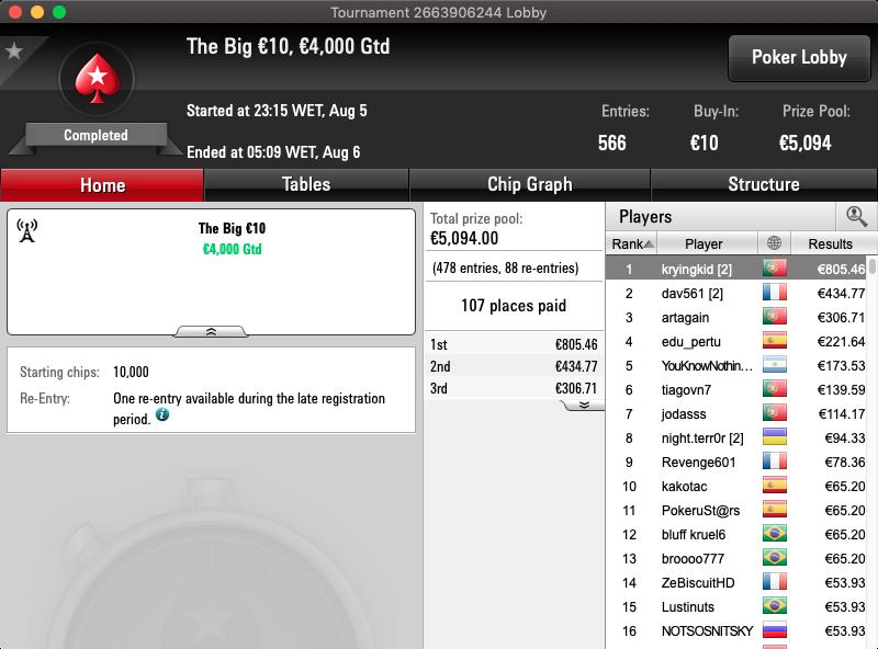 The Big €10