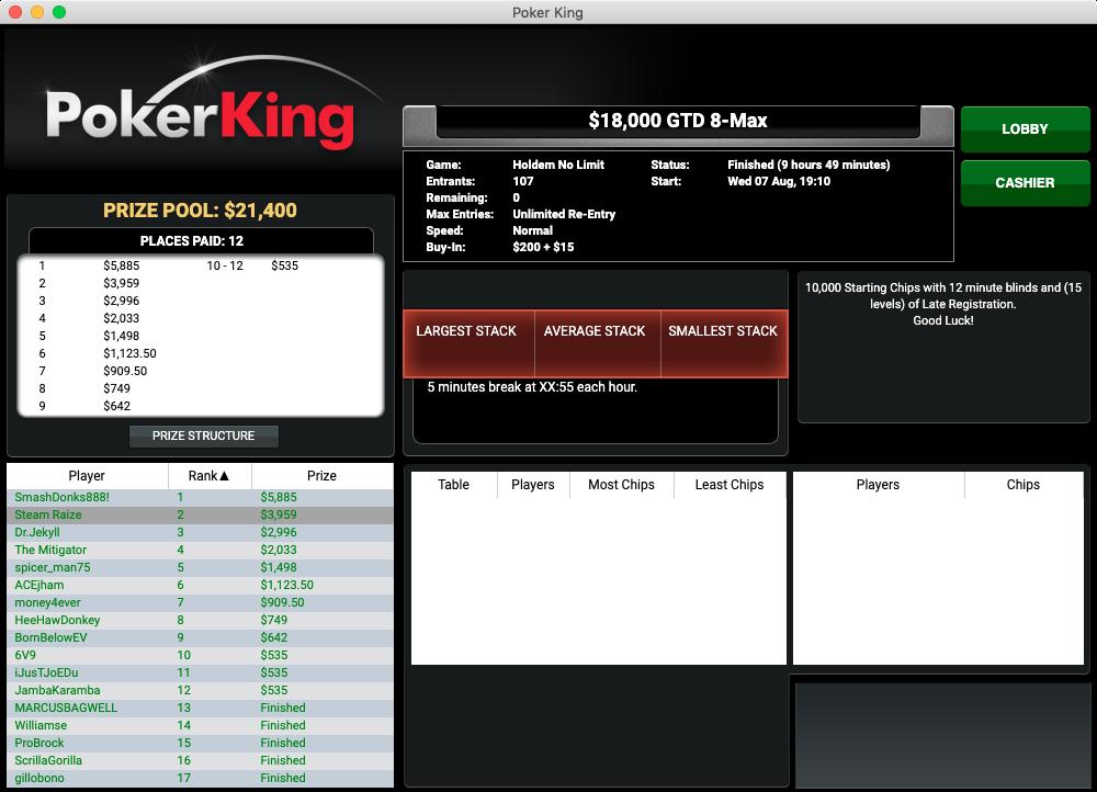 $18.000 GTD 8-max poker king