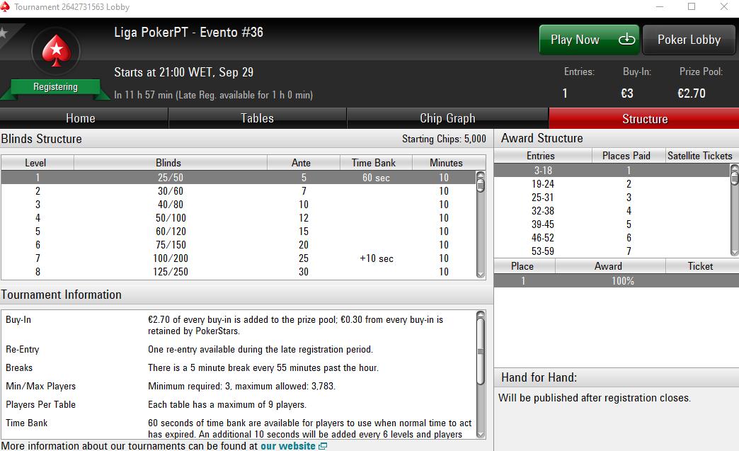 Último torneio da Liga PokerPT