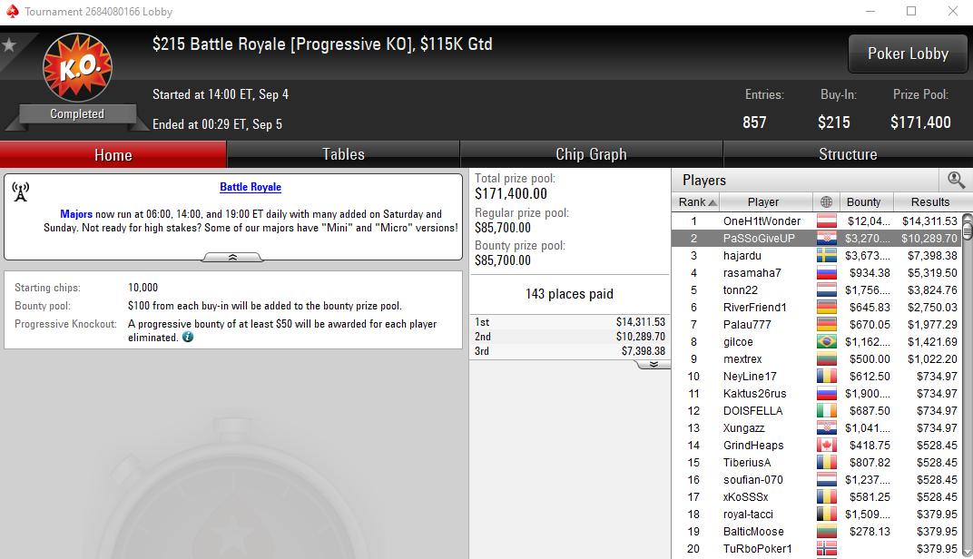 $215 Battle Royale [Progressive KO]