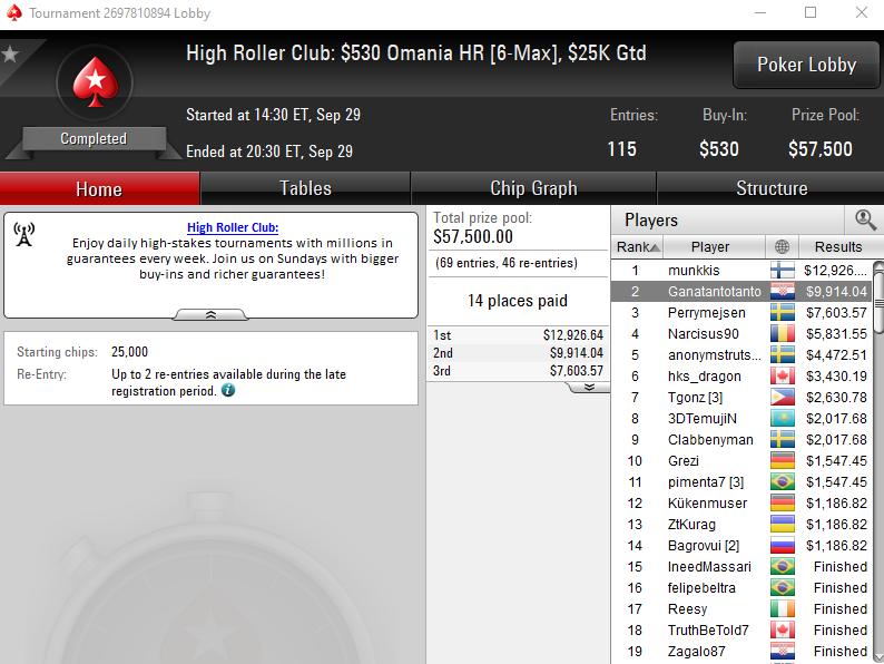 High Roller Club $530 Omania