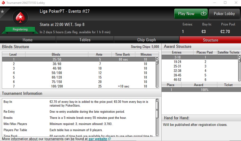 Liga Pokerpt #27