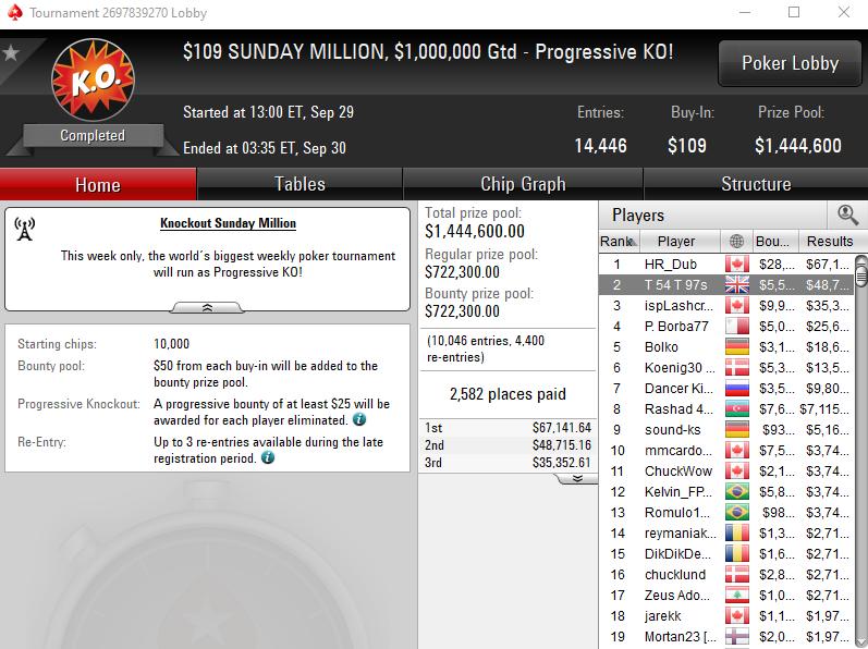 $109 Sunday Million PKO