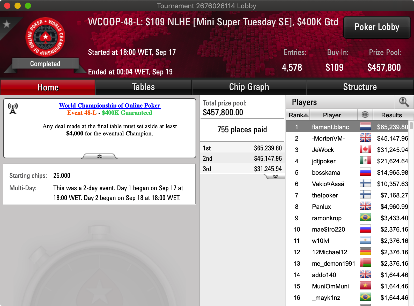 pokerstars wcoop #49 low