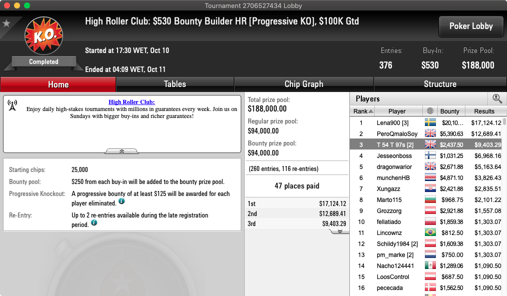 $530 Bounty Builder HR