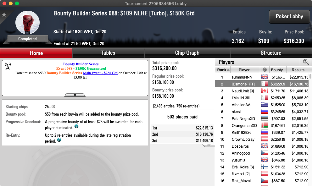 Evento #88 - $109 NLHE [Turbo] $150.000 GTD