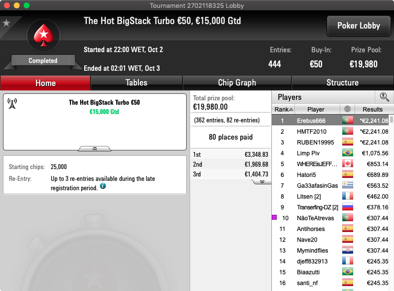 The hotbigstack turbo €50