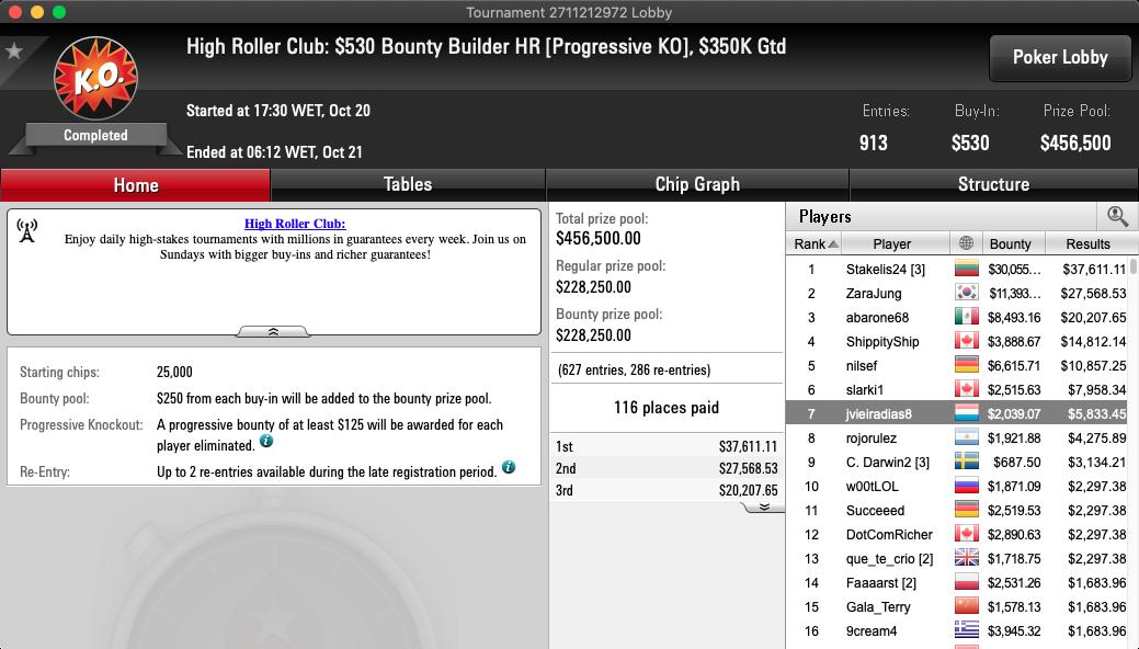 $530 Bounty Builder