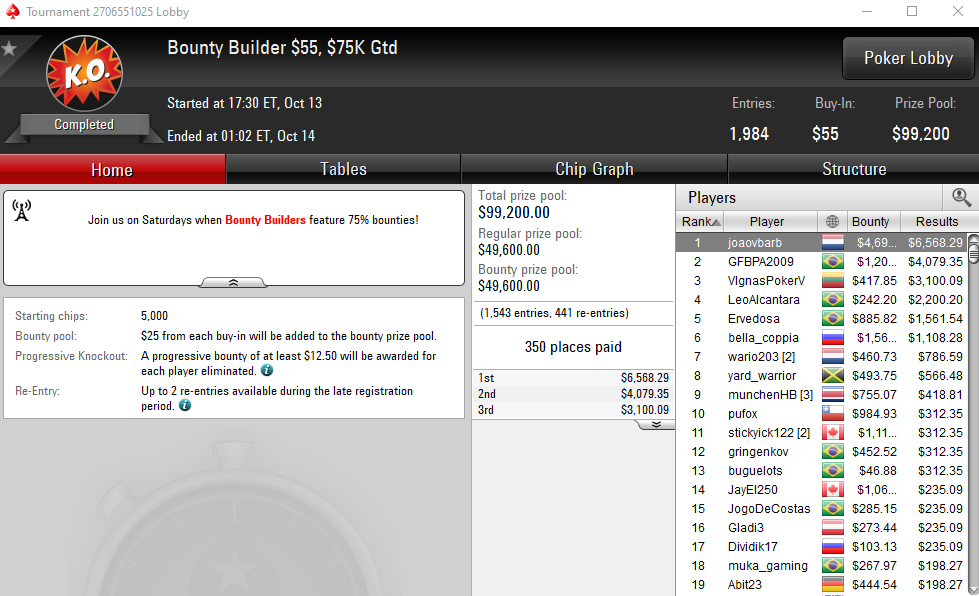 Bounty Builder $55