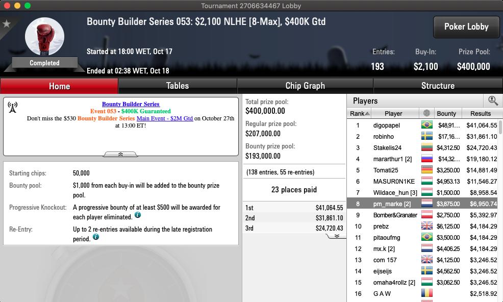 Bounty Builder Series #53