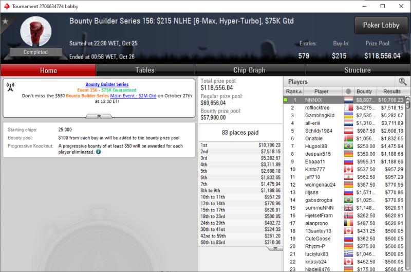 PokerStars.COM Bounty Builder Series NNNXX
