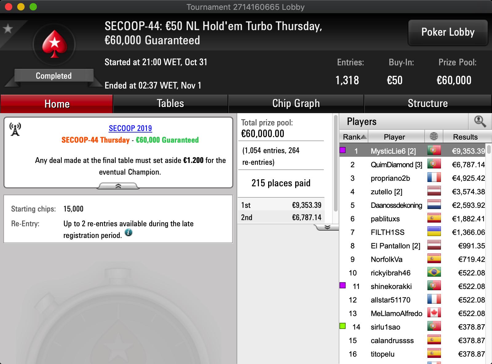 SECOOP #44 - €50 NLH Turbo Thursday