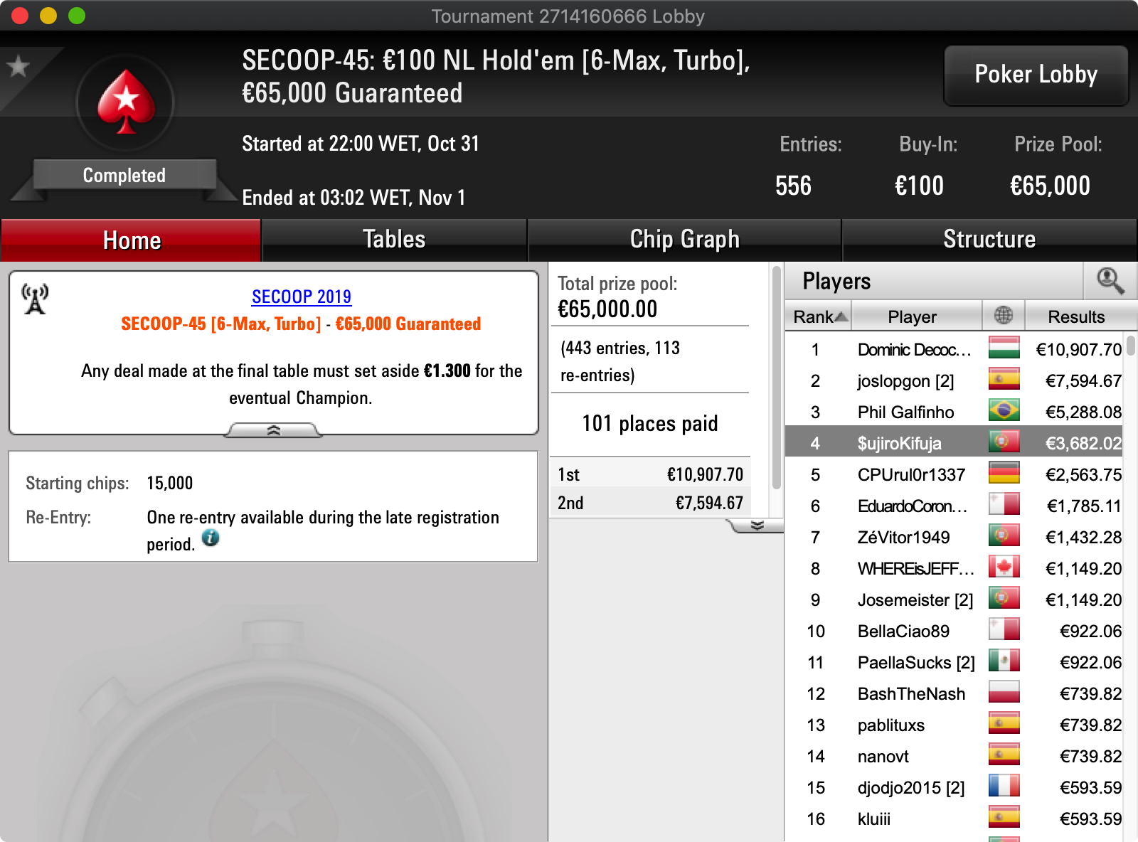 SECOOP #45 - €100 NLH 6-Max Turbo