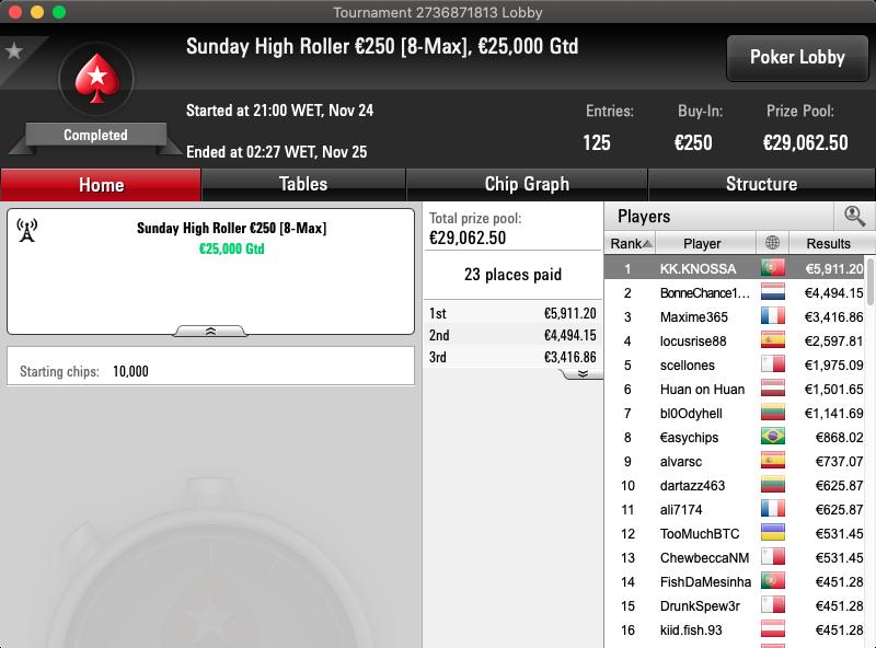 Sunday High Roller €250